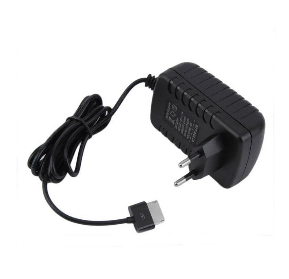 15v eu wall charger power adapter